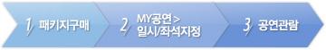 1.패키지구매→2.MY공연>일시/좌석지정→3.공연관람